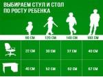 Стул детский Lines 2 зеленый